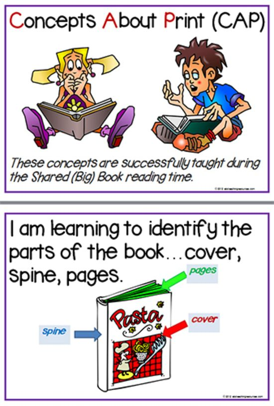 Concepts About Print | Learning Goals | Flip Charts. Concepts about Print introduce the student to the features of written language including what books are, how text is organised and how letters and words work. The students learning goals are written in simple language. Also included are teacher learning prompts to support concept development. FREE Printable