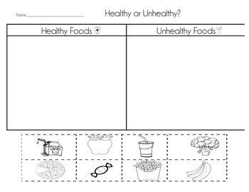 Healthy Vs Unhealthy Foods Worksheet Healthy Or Unhealthy Food Sort Healthy And Unhealthy Food