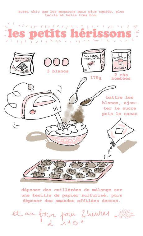 #Recette des hérissons au #chocolat