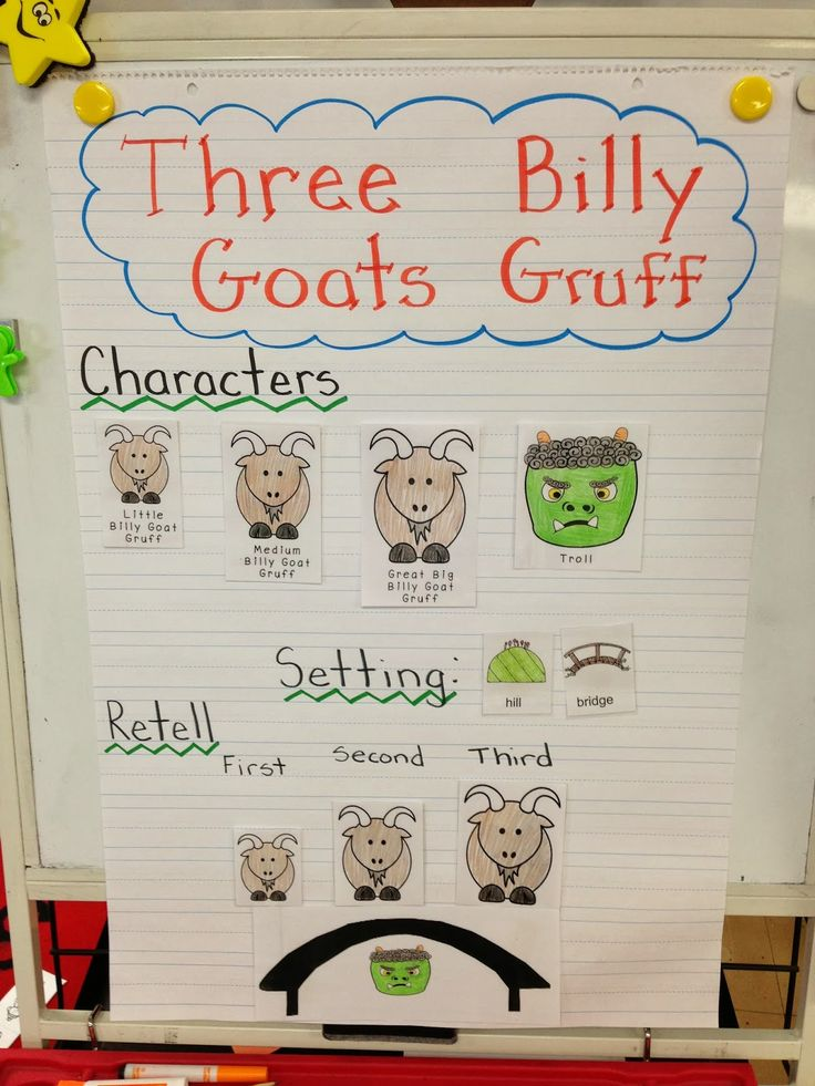 Three Billy Goats Sequencing Worksheet | Click HERE to grab these pictures to make this anchor chart for your ...