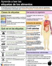 infografía etiquetas alimentos