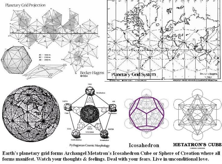 """""""Anthropologists may have found that the planetary grid of Earth is an icosahedron by mapping high magnetic field locations in anomaly zones such as the Bermuda Triangle. The icosahedron is the shape of Archangel Metatron's cube (Sphere of creation), which is a sacred geometric energy form that includes all other forms including the Flower of Life, Seed of Life, tree of life, the golden ratio, the golden spiral, the golden mean, Phi, Fibonacci, tetrahedron..."""""""