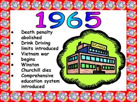KS2 History Resources, Teaching Posters,Britain Since 1930. 1960s ...