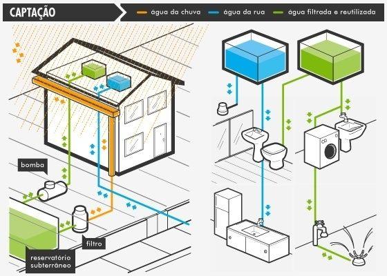 Se o seu projeto de casa está pautado no uso sutentável dos recursos e também de materias duráveis...  Você já definiu que quer uma solução permanente de segurança para vãos de escada.  Entendo você... Veja mais detalhes clique aqui http://www.corrimao-inox.com