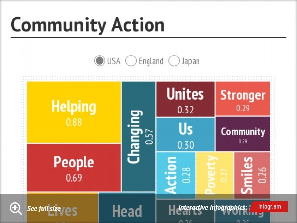 boards categories community central
