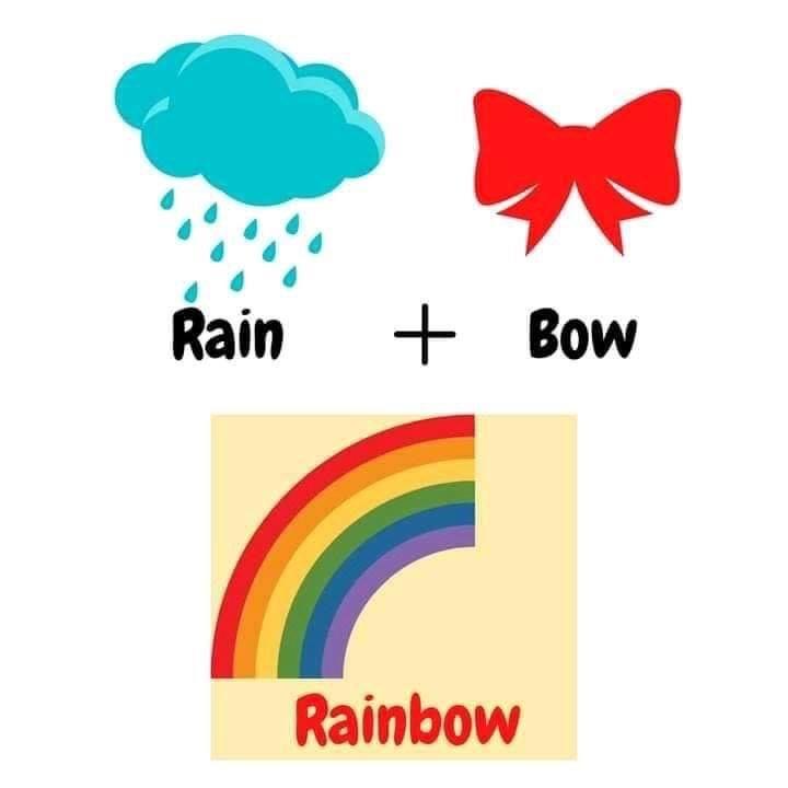 مدونة جنى للأطفال مدونة خاصة بتعليم الأطفال بالإبداع والمرح In 2021 Rainbow Bows Rain