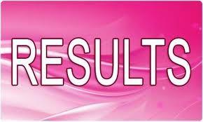FBISE Federal Board Matric 10th Class Result 2013