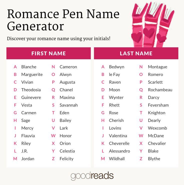 The Ultimate Romance Pen Name Generator Writing Prompts Funny Pen Name Generator Writing Prompts Romance