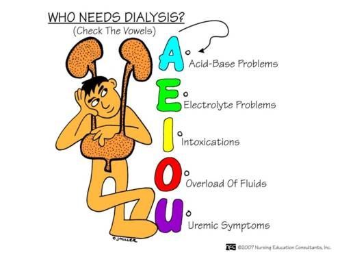 Who needs dialysis?