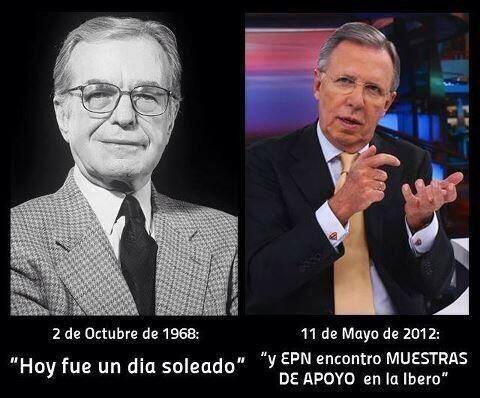 Viles falacias politicas dichas por periodistas de Televisa Mexico Enlace permanente de imagen incrustada