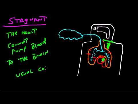 Stagnant hypoxia case study pdf