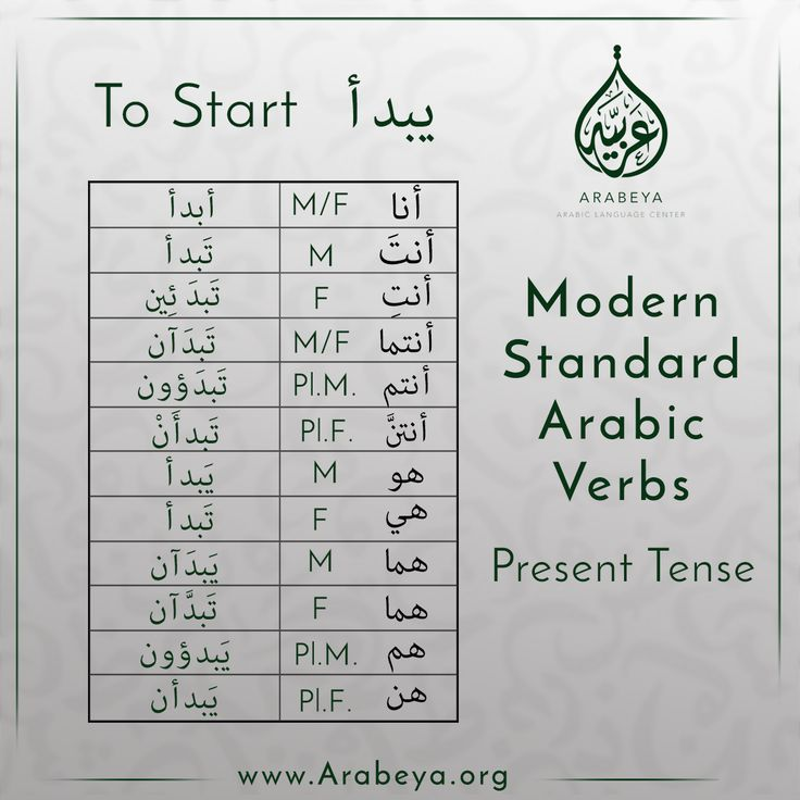 Arabic Sun And Moon Letters Pdf