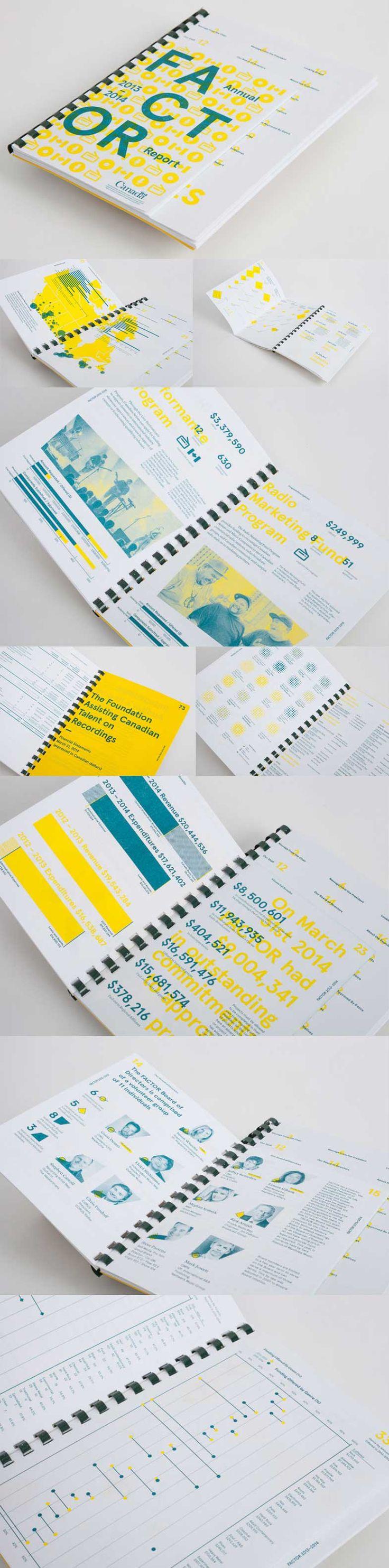 [Inspirations éditoriales] - Création d'un rapport d'activité annuel