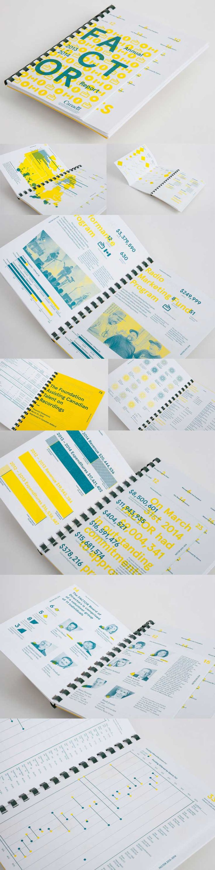 yellow creative annual report design