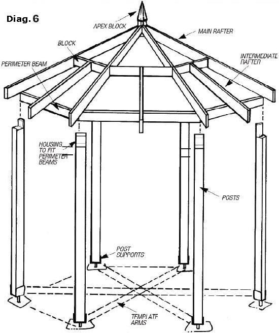 Gazebo from coffee sticks or Popsicle sticks - www.diygazeboplansdesignsblueprints.com