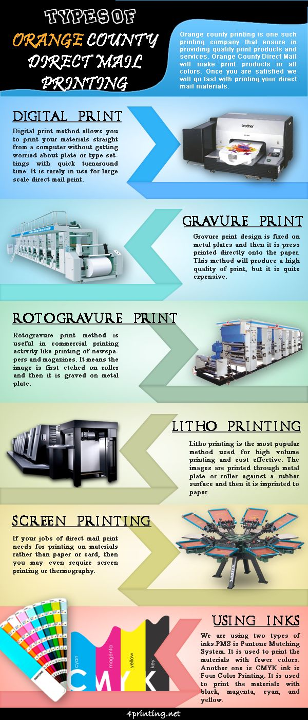 Orange county printing is one such printing company that ensure in providing quality print products and services in Los Angeles, Irvine and California.