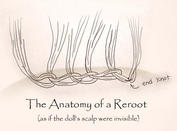 Rerooting a Doll, by Brutal Sun Studio