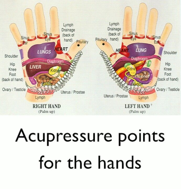 acupressure points for hands healthy living pinterest. Black Bedroom Furniture Sets. Home Design Ideas