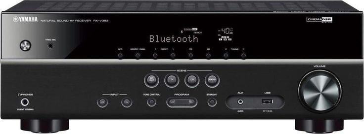 Yamaha - 5.1-Ch. 4K Ultra HD and 3D Pass-Through A/V Home Theater Receiver - Black