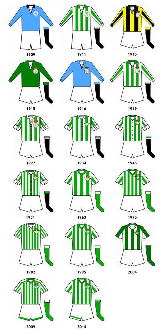 uniformes Real Betis