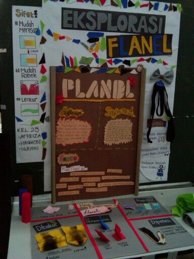 Display Kelompok Flanel