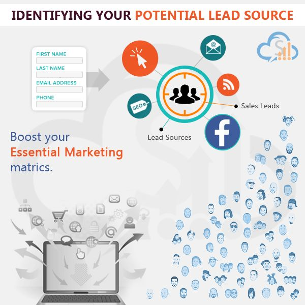 """""""Lead Tracking is a Vital aspect of Sales Process""""  We always need to recognize the best & 'Value For Money' lead sources. It makes the process of ROI calculation very easy & streamline. It helps in evaluation & comparison of multiple marketing campaigns, with respect to their different outcomes. It gives direction for best lead source to invest."""