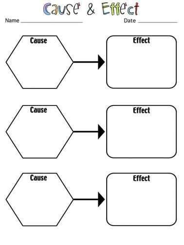 18 Best Images About Science Worksheets Cut