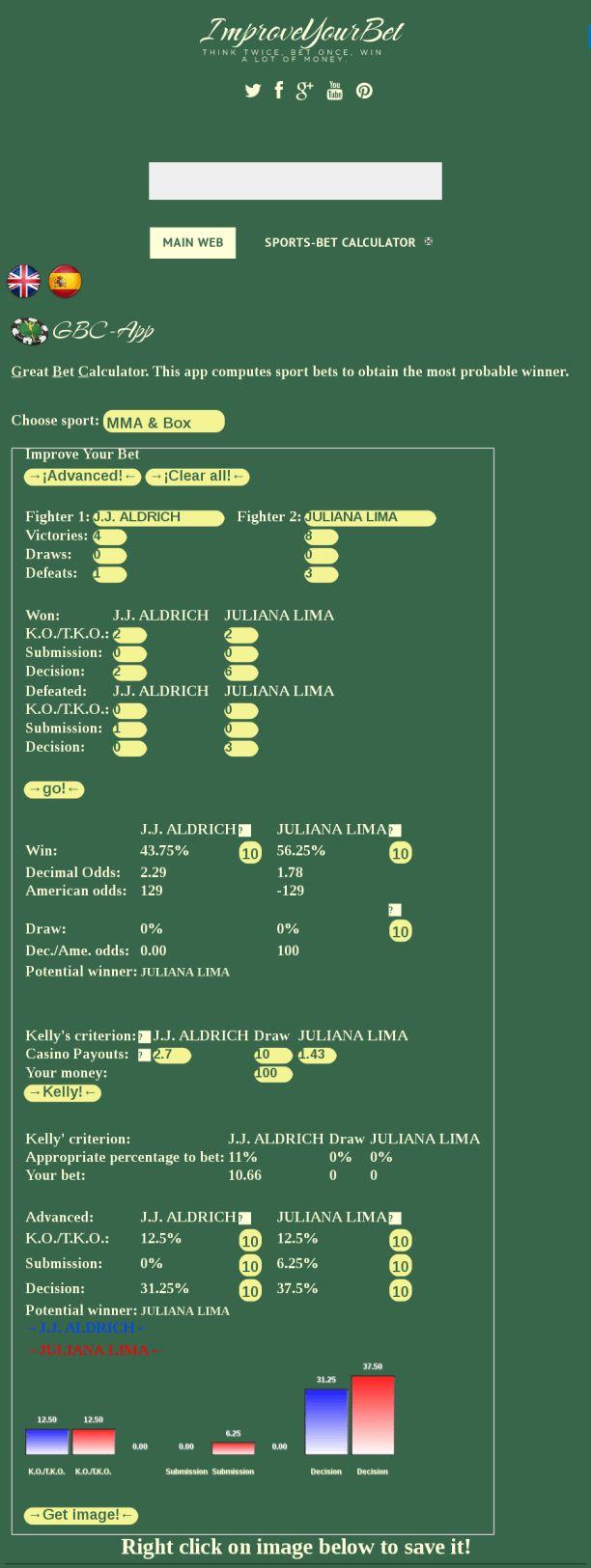 ufc-fight-night-forecast-and-predictions-juliana-lima-vs-j-j-aldrich