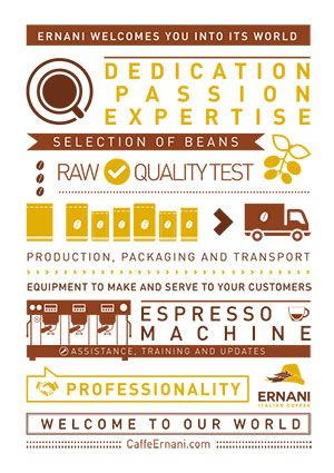 ERNANI WELCOMES YOU IN ITS WORLD How do you make a cup of coffee that represents the utmost dedication, passion and expertise? in this infographic we describe how we make our coffee.