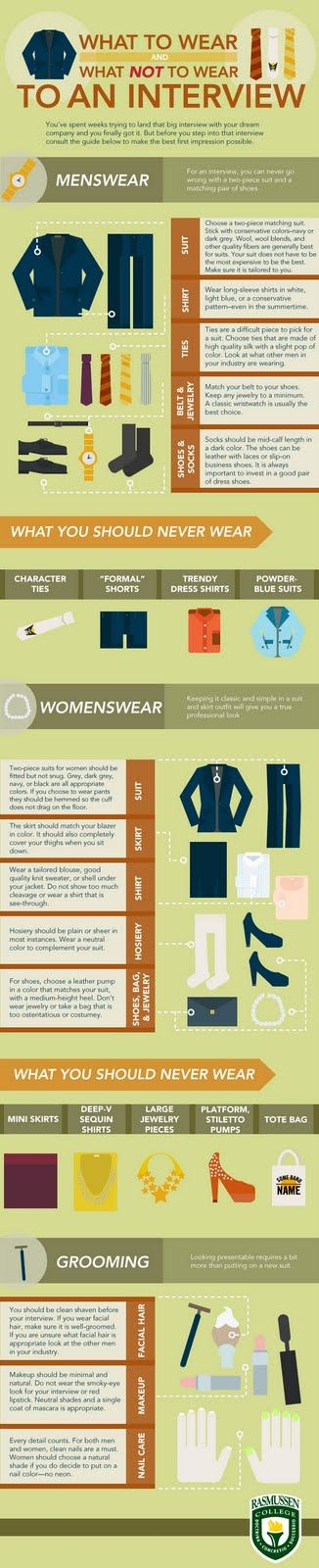 Interview Infographic. SMG: What To Wear, Interview Dresses, First Impressions, Interview Clothing, Interview Attire, Job Interview Tips, Infographic, Interview Outfit, Jobinterview