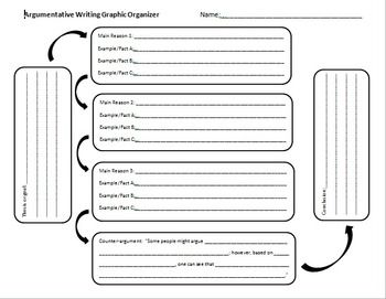 Persuasive essay graphic organizer counter argument