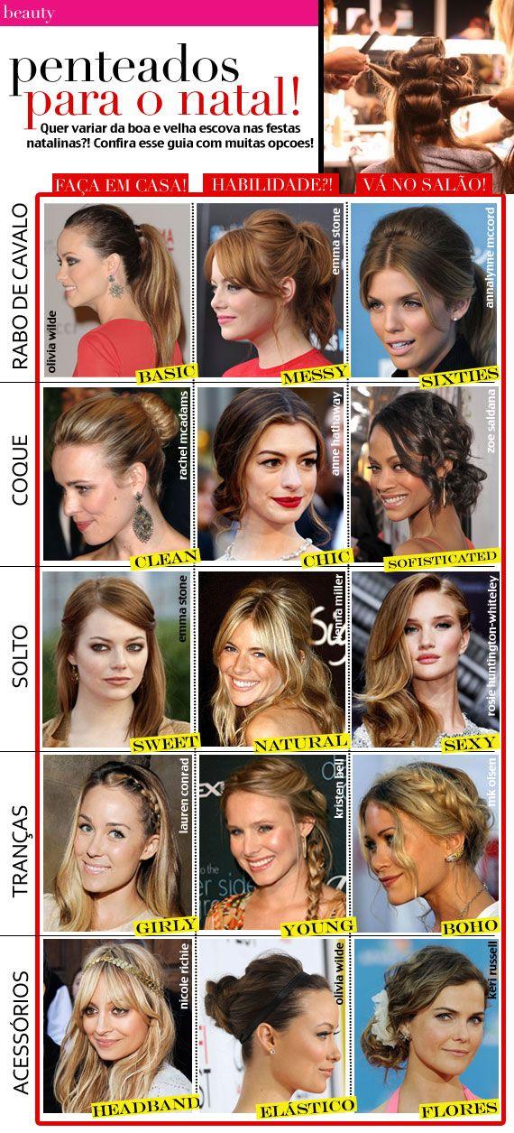 Sugestões de penteados