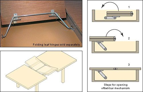 Offset Bar Leaf Mount Mechanism Hardware Tables