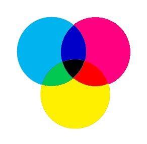 afb. kleuren mengen