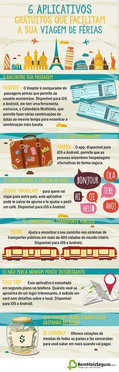 infográfico seguro viagem - Pesquisa Google