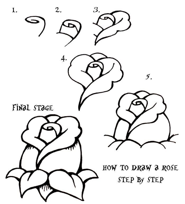 1001 mod les et conseils pour apprendre comment dessiner une rose artworks pinterest - Rose a dessiner facilement ...