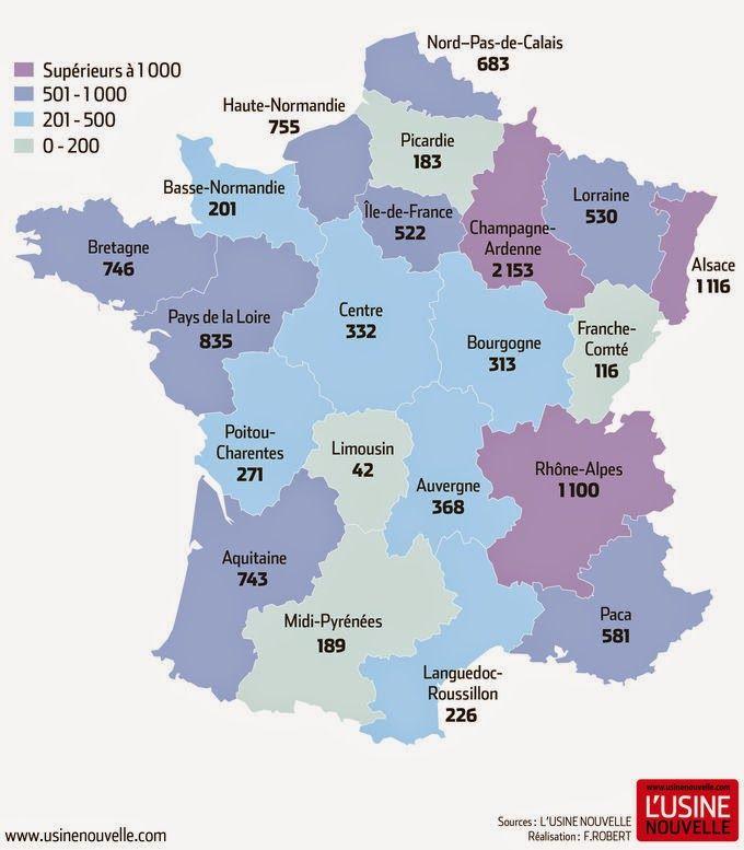 12 MILLIARDS POUR LE MADE IN FRANCE  La Champagne-Ardenne est la région française qui a reçu le plus gros investissement industriel, en France, en 2013 : 2 milliards d'euros pour les travaux d'EDF dans sa centrale nucléaire de Chooz et dans sa centrale hydroélectrique de Revin (Ardennes).  Voir le détail en lisant la suite et Merci de vos commentaires. Bonne journée à tous.