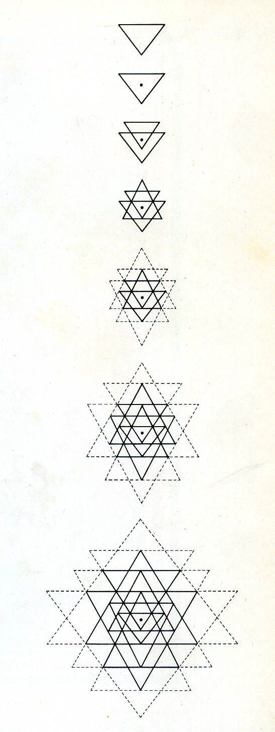 Sri yantra - Feminine and Masculine Energy of the universe