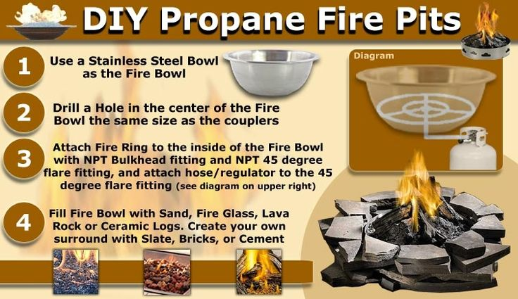 DIY Propane Fire Pits