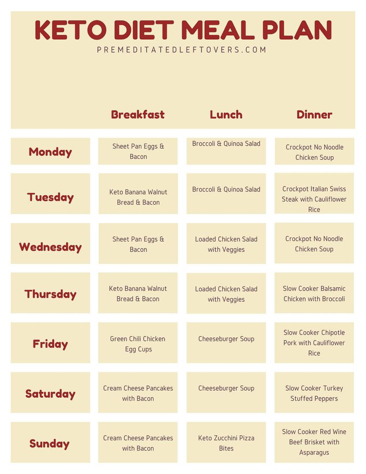 Exceptional image with regard to printable keto meal plan