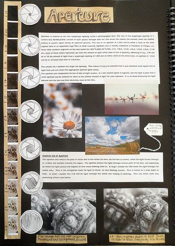 Page describing and exploring the use of aperture and how it works