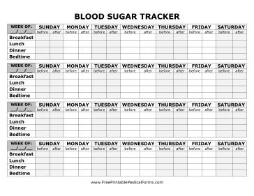 Best 20+ Diabetes medications chart ideas on Pinterest ...