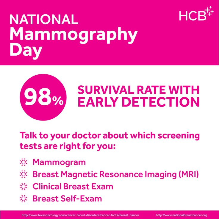 40 best Infographics images on Pinterest Info graphics - mammography resume