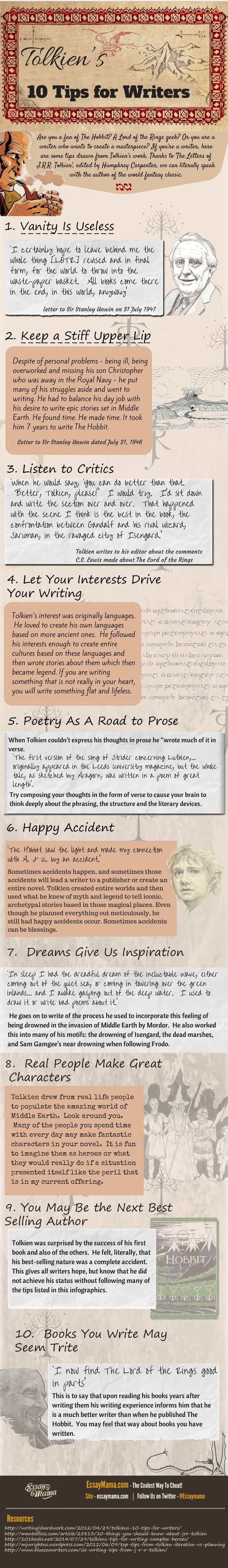 Tolkien's 10 Tips for Writers infographic. This would be a fun discussion starter and writing prompt!