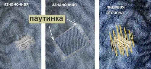 Как оригинально зашить джинсы