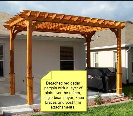 best 25+ building a pergola ideas on pinterest | pergola patio ... - Free Pergola Designs For Patios