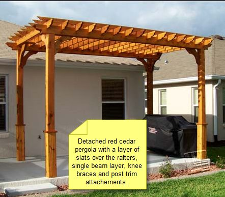 39 best images about Gazebos and backyard projects on Pinterest Bats, Build  a bat house - 1000 Images About Free Pergola Plans On Pinterest Diy