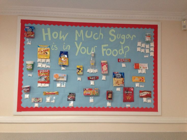 Display board for school dinner hall kitchen canteen or for Bulletin board ideas for kitchen