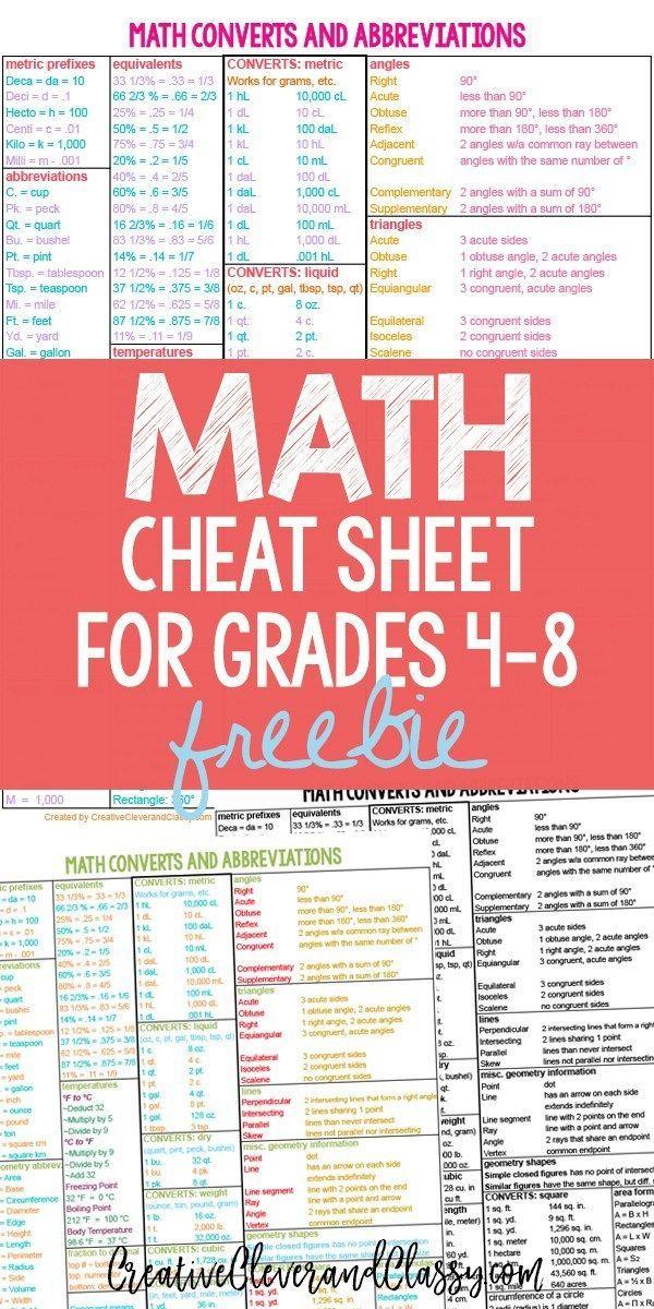 need help on math best math formula sheet ideas maths algebra need ...