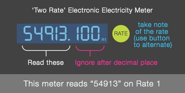 Two rate electronic electricity meter
